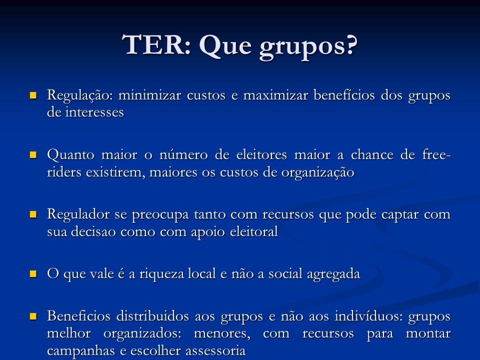 TER: Que grupos Regulação: minimizar custos e maximizar benefícios dos grupos de interesses.