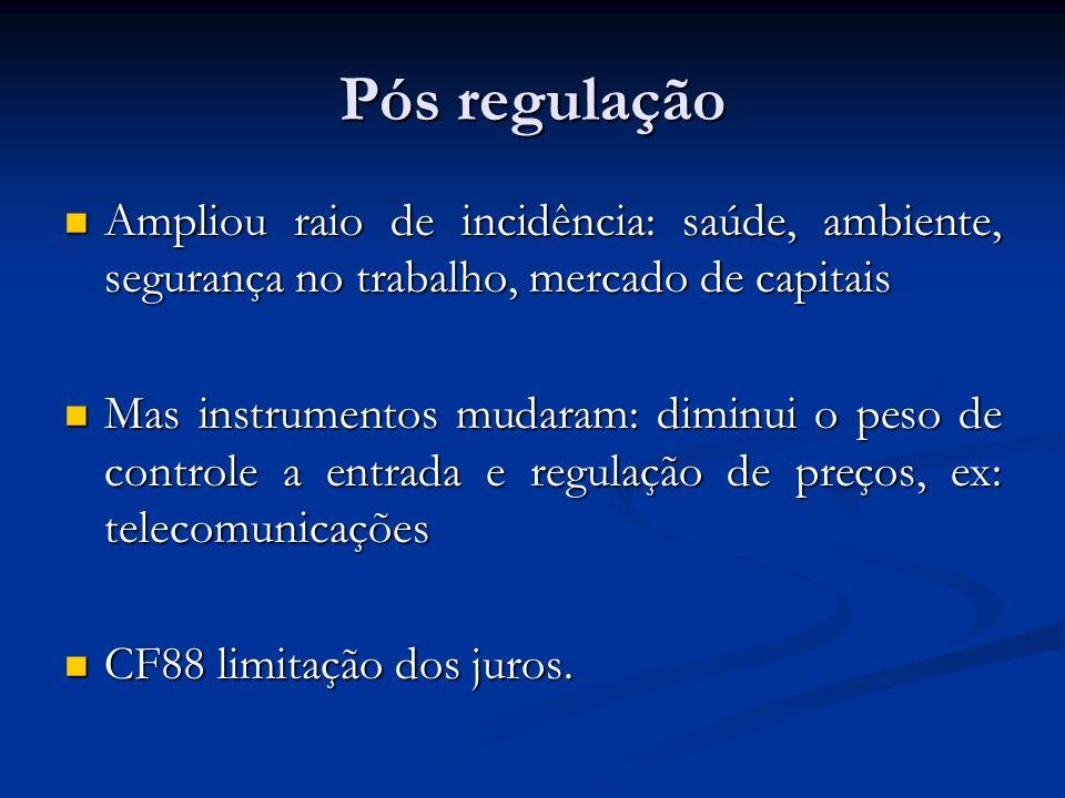Pós regulação Ampliou raio de incidência: saúde, ambiente, segurança no trabalho, mercado de capitais.