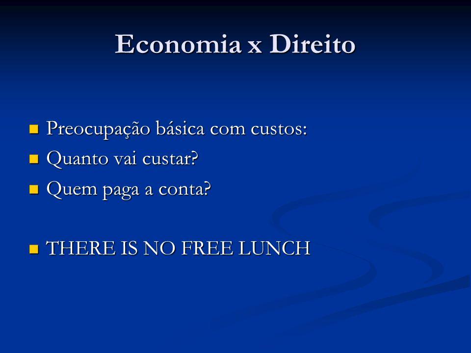 Economia x Direito Preocupação básica com custos: Quanto vai custar