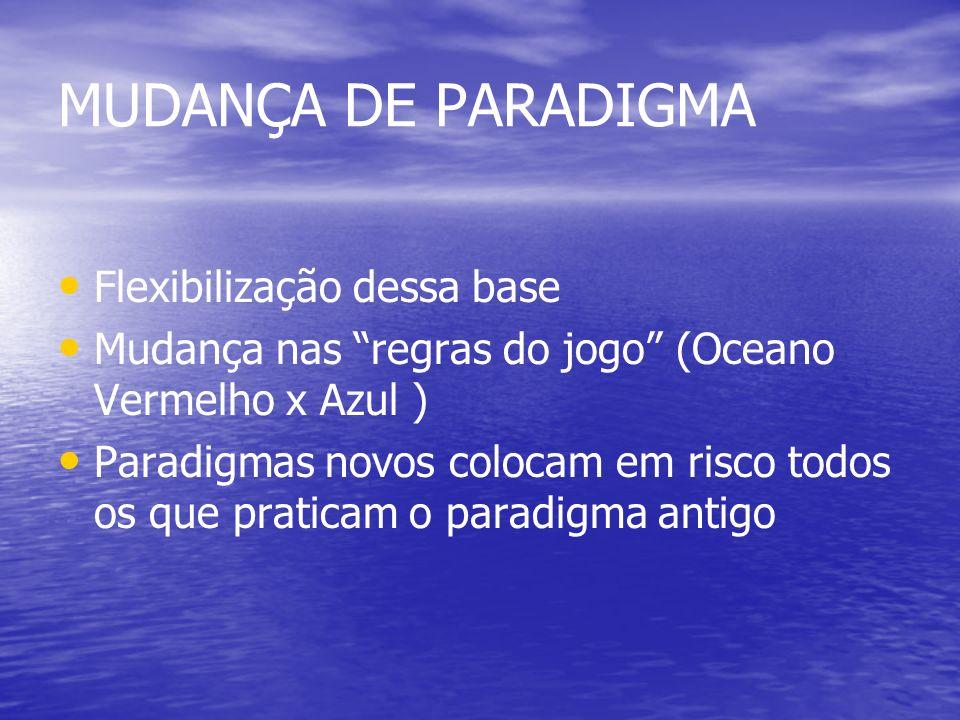 MUDANÇA DE PARADIGMA Flexibilização dessa base