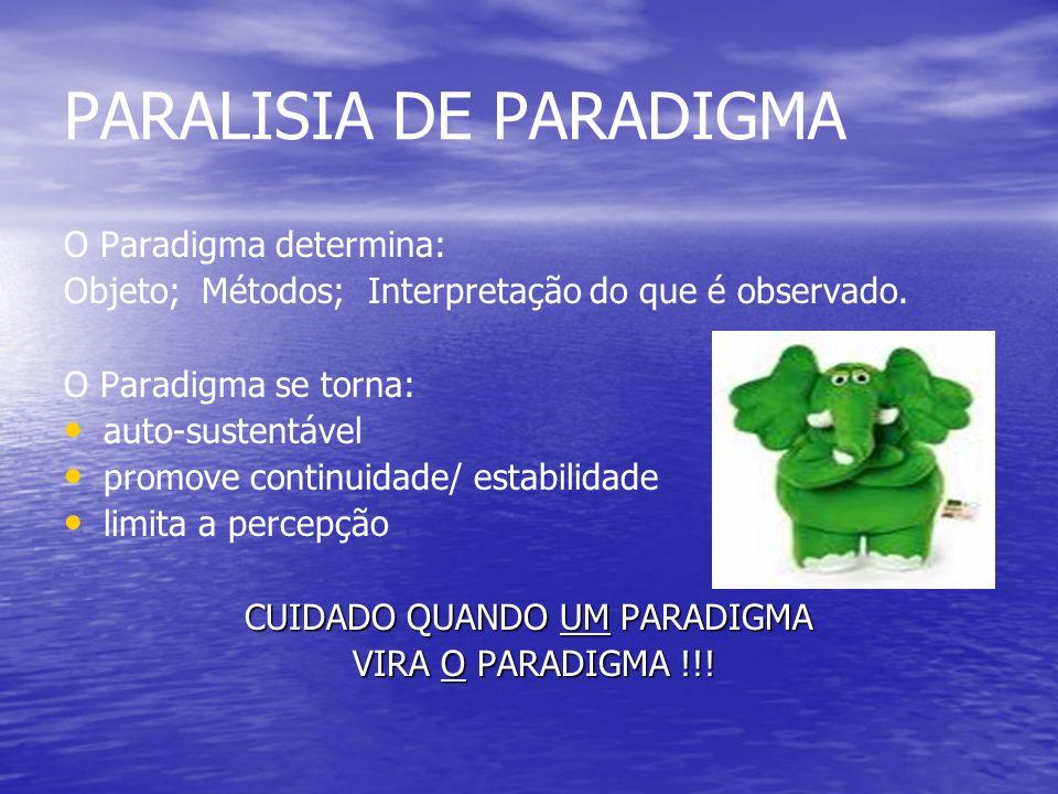 PARALISIA DE PARADIGMA