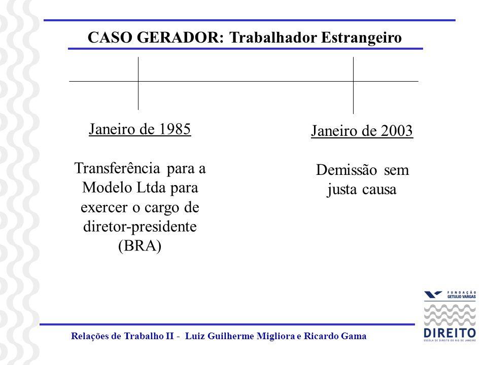 CASO GERADOR: Trabalhador Estrangeiro