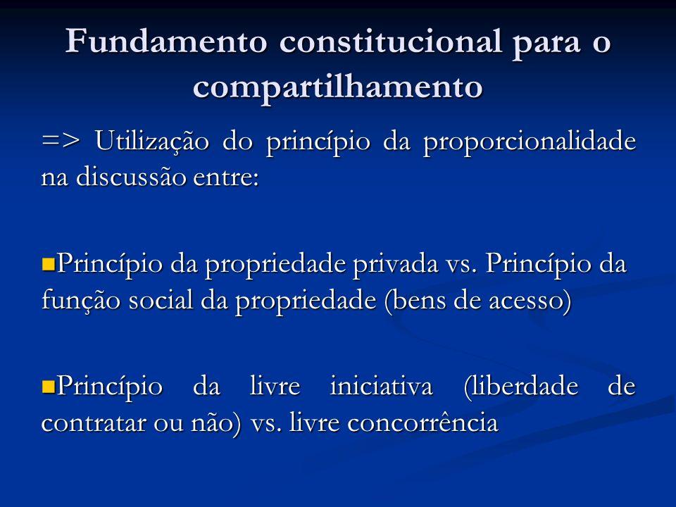 Fundamento constitucional para o compartilhamento