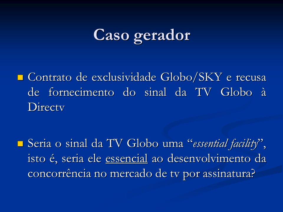 Caso gerador Contrato de exclusividade Globo/SKY e recusa de fornecimento do sinal da TV Globo à Directv.