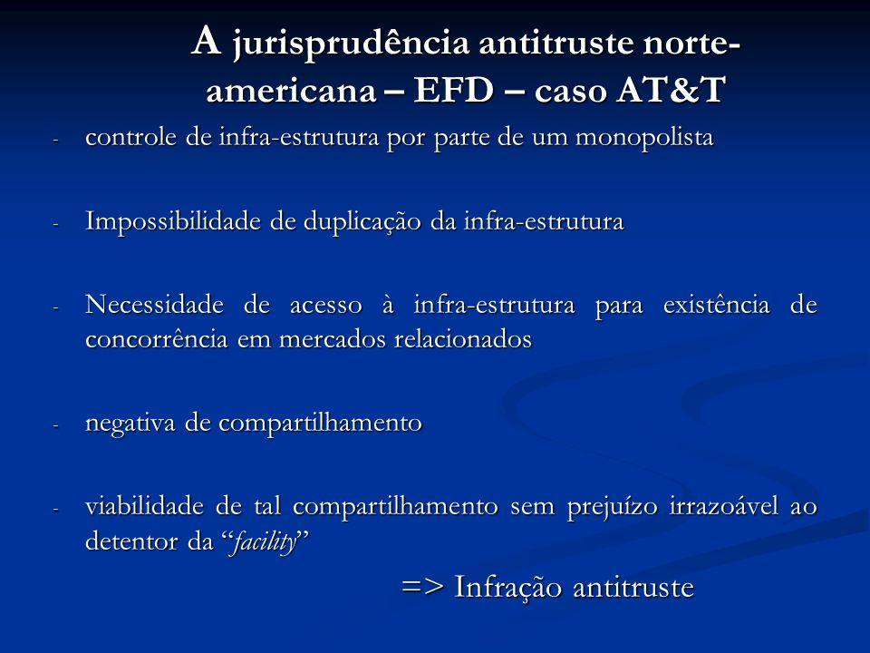 A jurisprudência antitruste norte-americana – EFD – caso AT&T