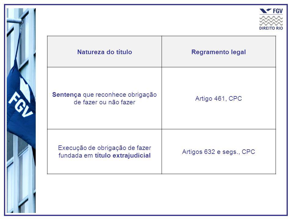 Natureza do título Regramento legal