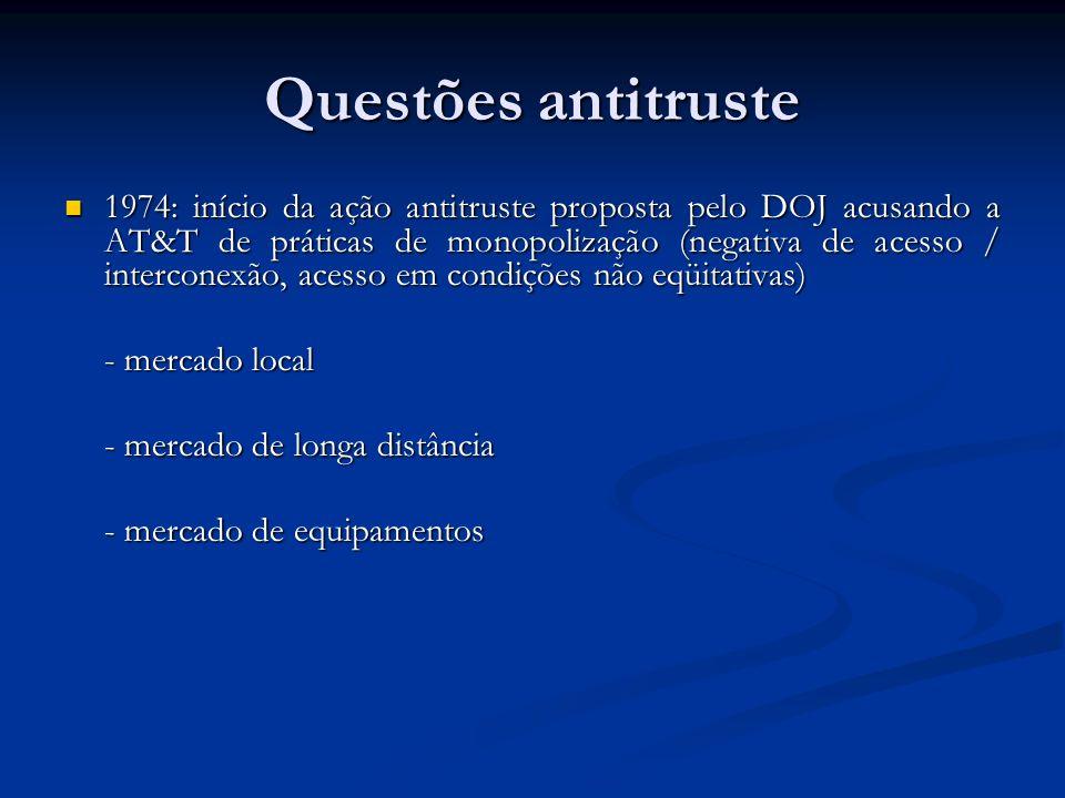 Questões antitruste