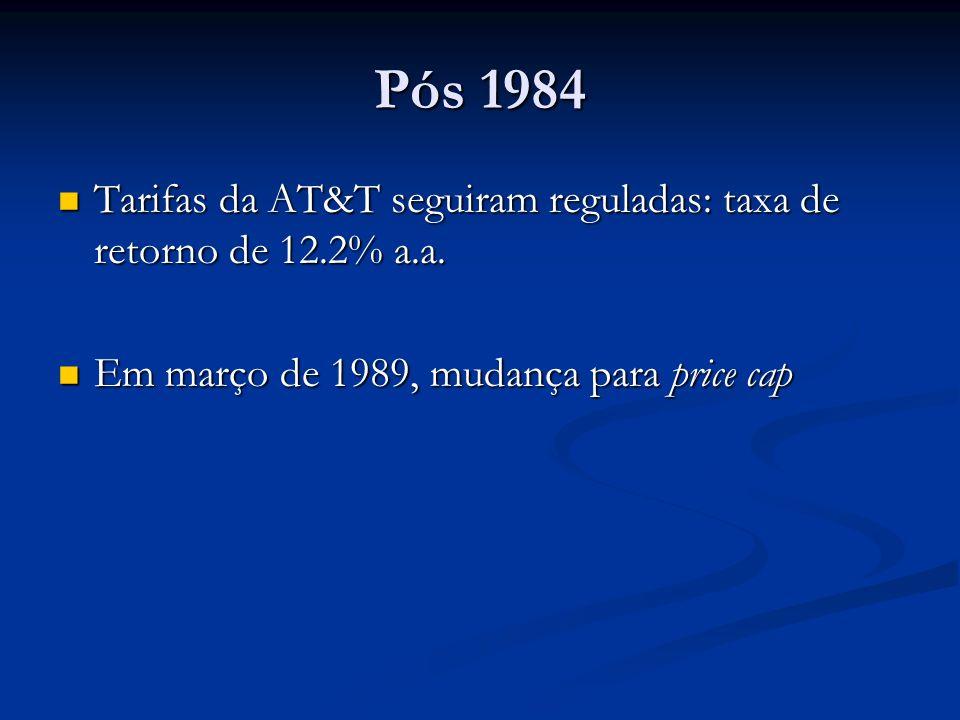 Pós 1984 Tarifas da AT&T seguiram reguladas: taxa de retorno de 12.2% a.a.