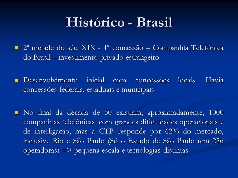 Histórico - Brasil2ª metade do séc. XIX - 1ª concessão – Companhia Telefônica do Brasil – investimento privado estrangeiro.