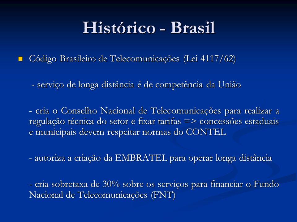 Histórico - Brasil Código Brasileiro de Telecomunicações (Lei 4117/62)
