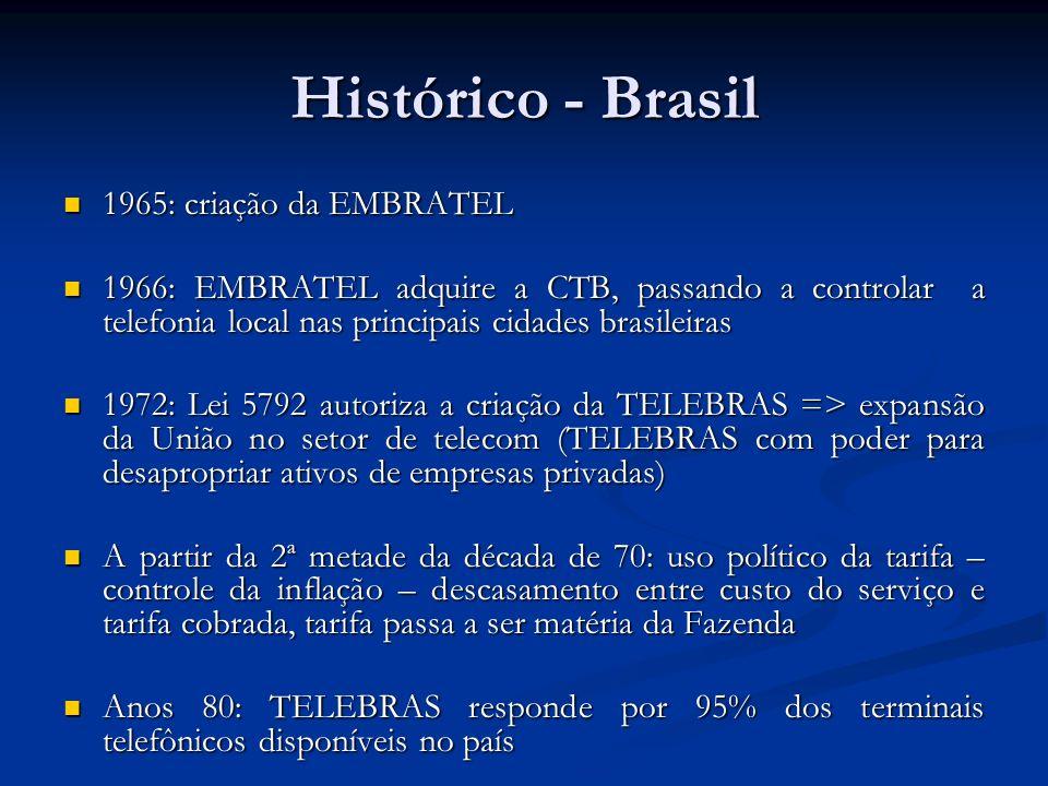 Histórico - Brasil 1965: criação da EMBRATEL