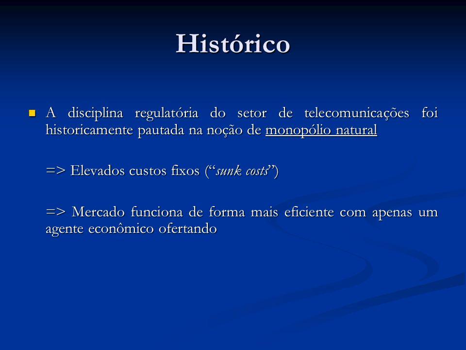 Histórico A disciplina regulatória do setor de telecomunicações foi historicamente pautada na noção de monopólio natural.
