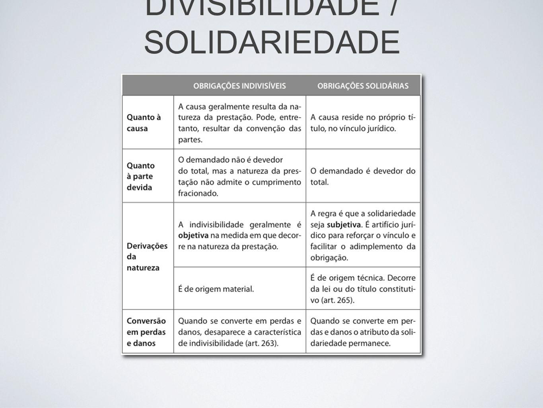DIVISIBILIDADE / SOLIDARIEDADE