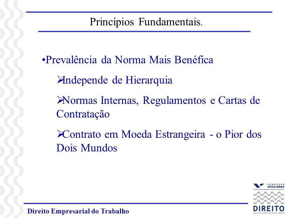 Princípios Fundamentais.