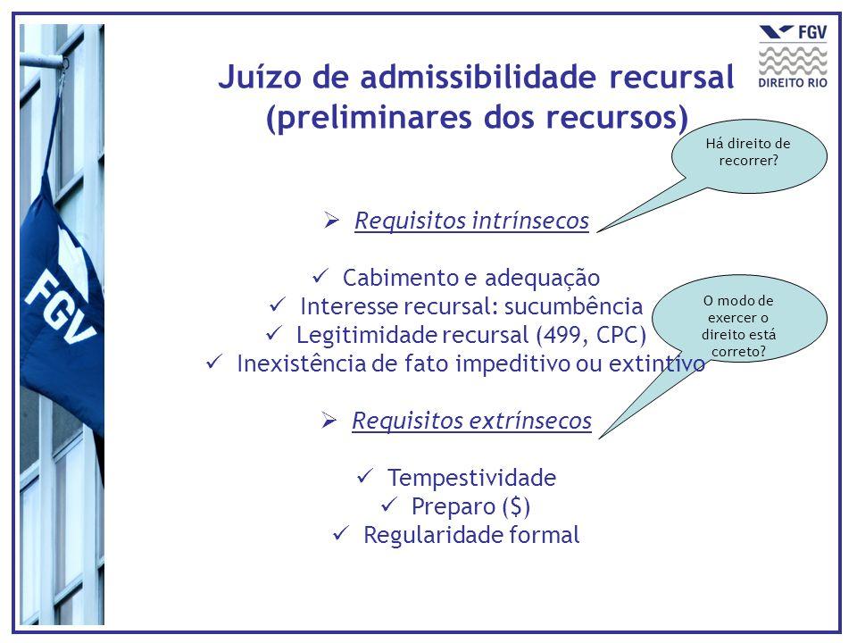 Juízo de admissibilidade recursal (preliminares dos recursos)