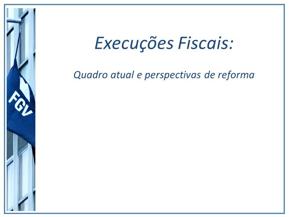 Quadro atual e perspectivas de reforma