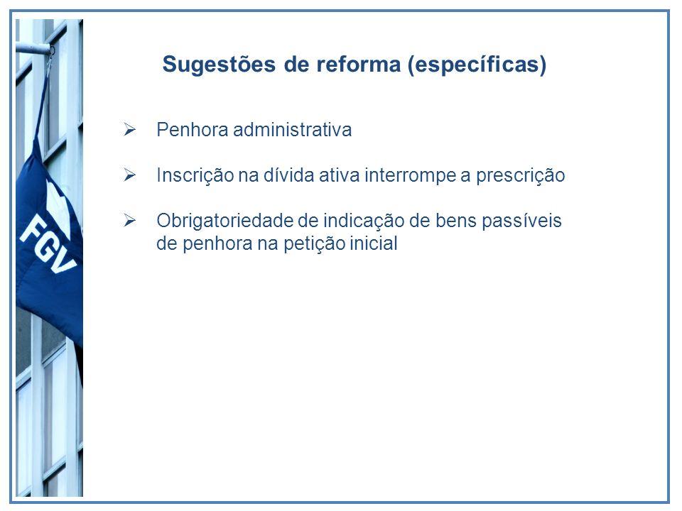 Sugestões de reforma (específicas)