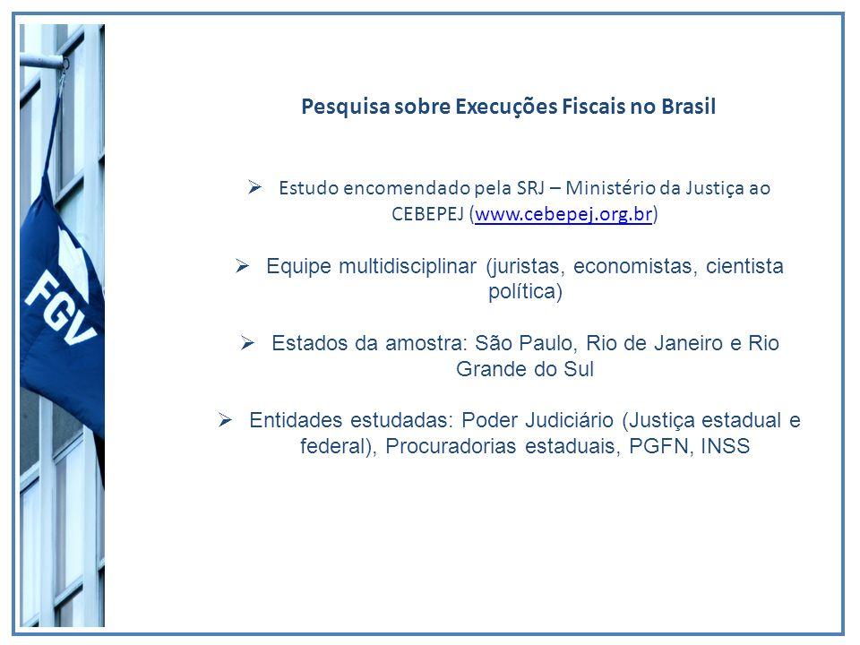 Pesquisa sobre Execuções Fiscais no Brasil