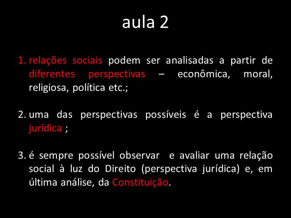 aula 2 relações sociais podem ser analisadas a partir de diferentes perspectivas – econômica, moral, religiosa, política etc.;