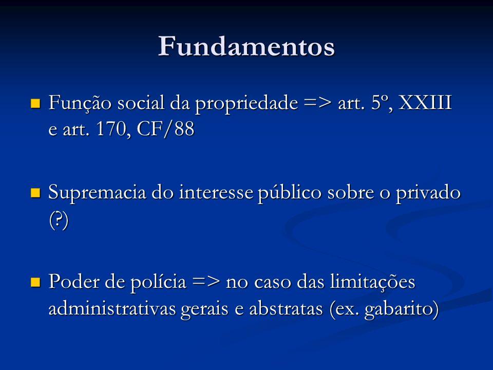 Fundamentos Função social da propriedade => art. 5º, XXIII e art. 170, CF/88. Supremacia do interesse público sobre o privado ( )