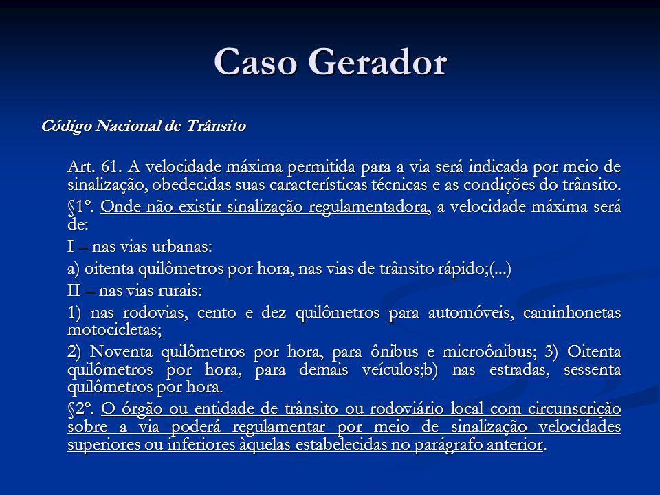 Caso GeradorCódigo Nacional de Trânsito.