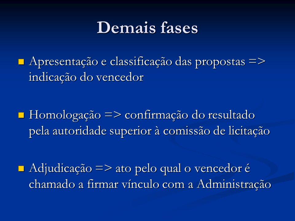 Demais fasesApresentação e classificação das propostas => indicação do vencedor.