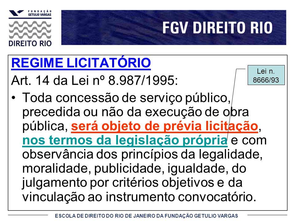 REGIME LICITATÓRIO Art. 14 da Lei nº 8.987/1995: