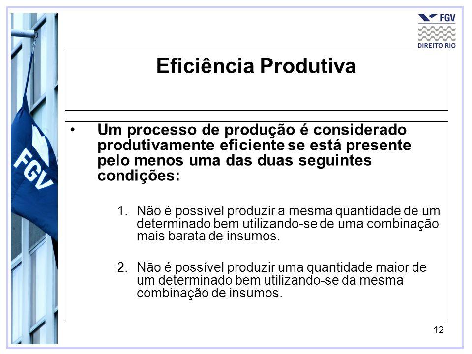 Eficiência Produtiva Um processo de produção é considerado produtivamente eficiente se está presente pelo menos uma das duas seguintes condições: