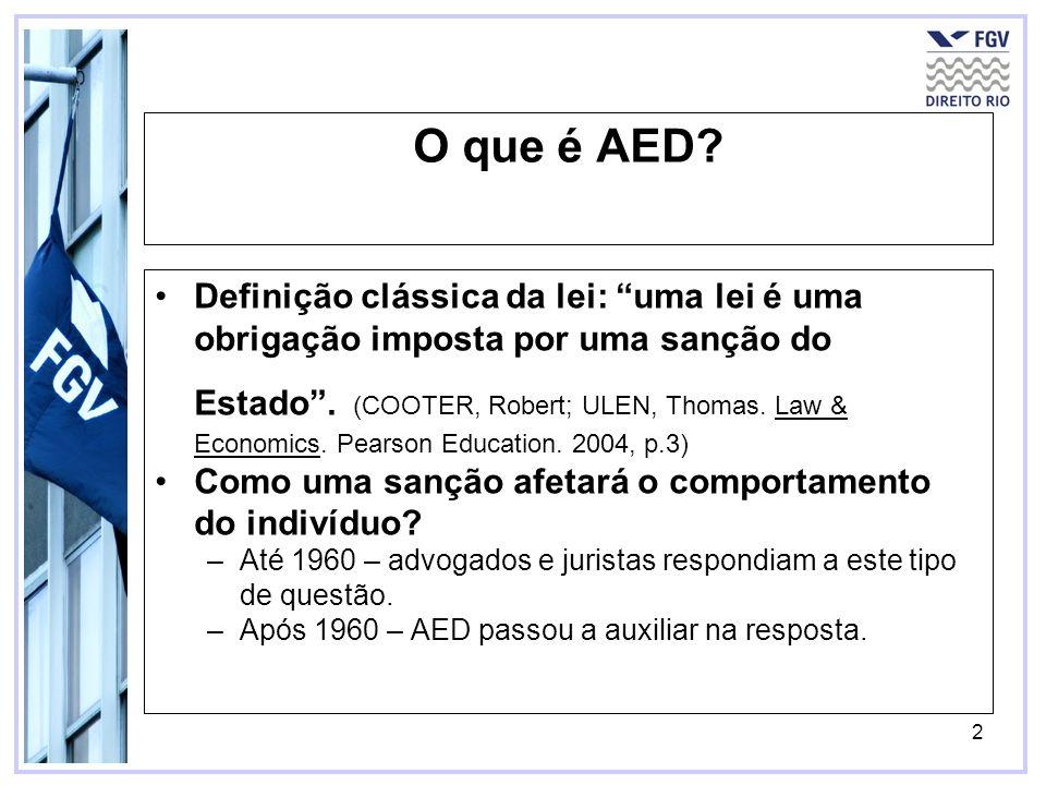 O que é AED