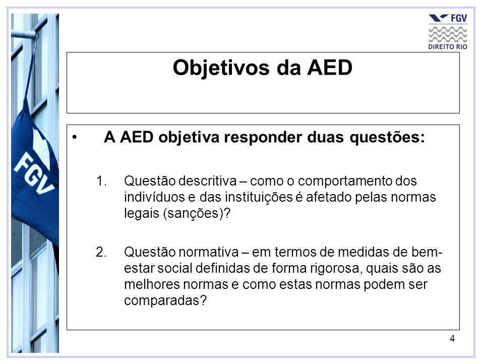 Objetivos da AED A AED objetiva responder duas questões: