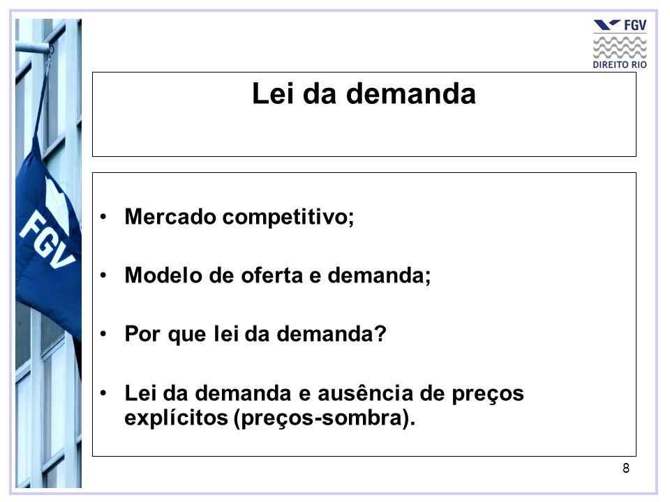 Lei da demanda Mercado competitivo; Modelo de oferta e demanda;