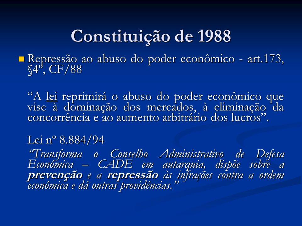 Constituição de 1988 Repressão ao abuso do poder econômico - art.173, §4º, CF/88.