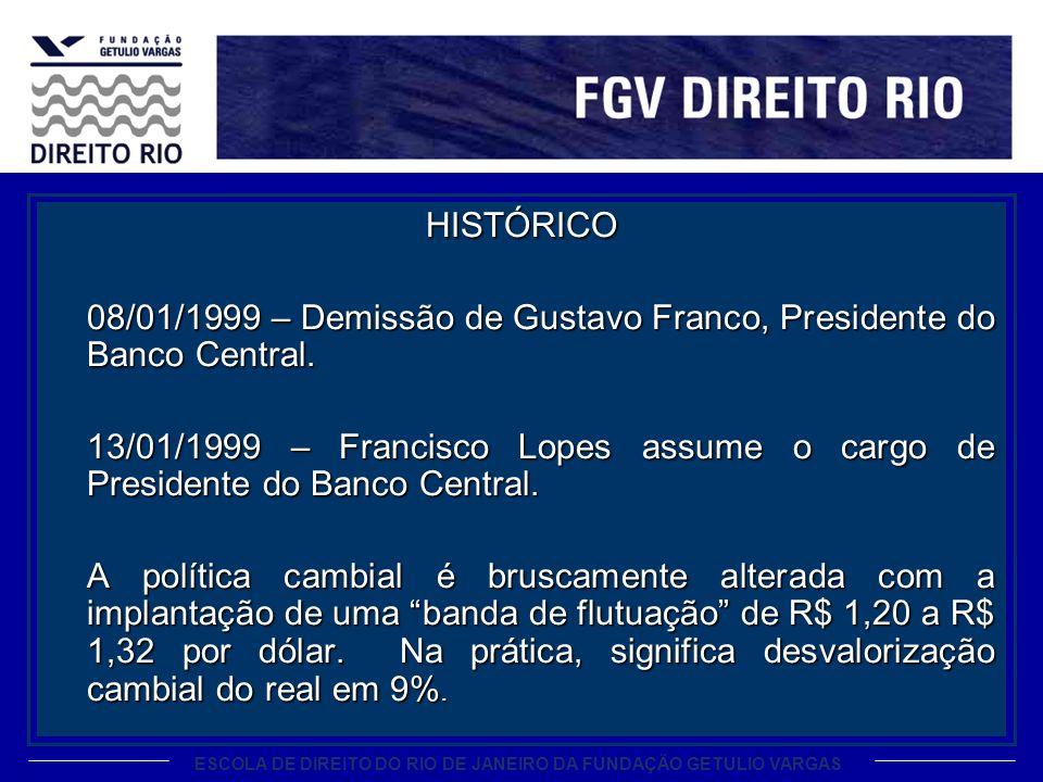 HISTÓRICO08/01/1999 – Demissão de Gustavo Franco, Presidente do Banco Central.