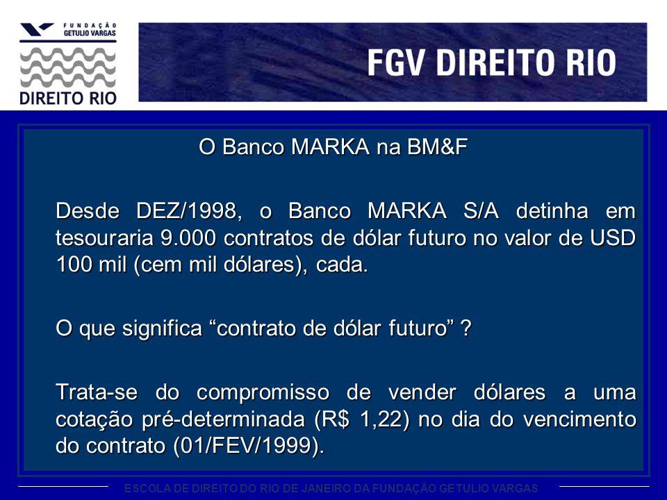 O Banco MARKA na BM&F Desde DEZ/1998, o Banco MARKA S/A detinha em tesouraria 9.000 contratos de dólar futuro no valor de USD 100 mil (cem mil dólares), cada.