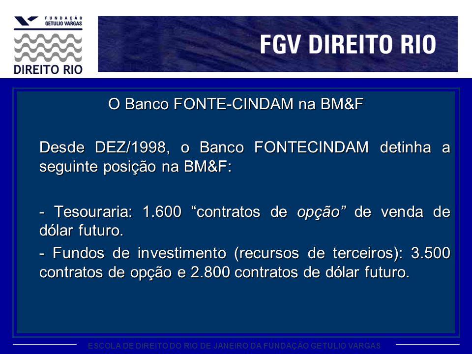 O Banco FONTE-CINDAM na BM&F Desde DEZ/1998, o Banco FONTECINDAM detinha a seguinte posição na BM&F: - Tesouraria: 1.600 contratos de opção de venda de dólar futuro.