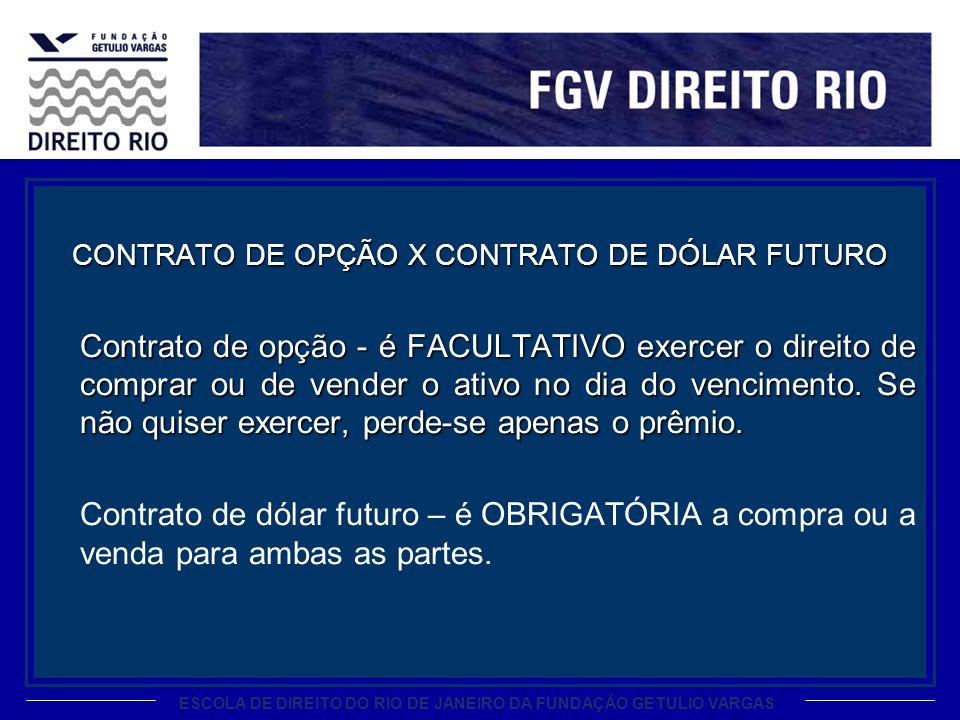 CONTRATO DE OPÇÃO X CONTRATO DE DÓLAR FUTURO