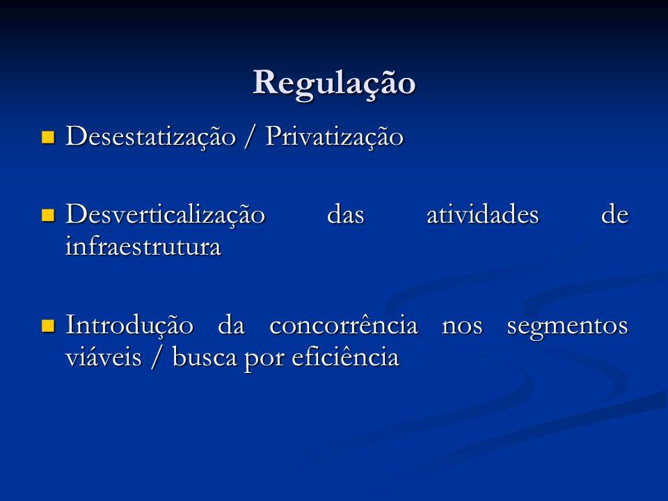 Regulação Desestatização / Privatização