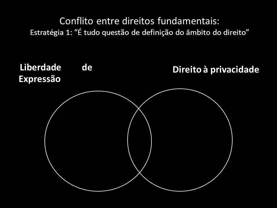 Conflito entre direitos fundamentais: Estratégia 1: É tudo questão de definição do âmbito do direito