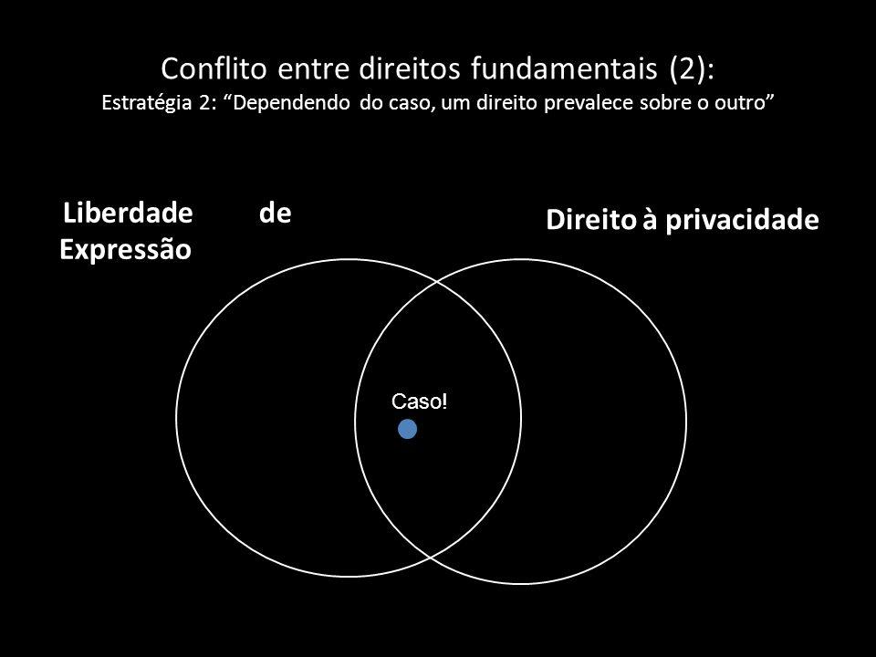 Conflito entre direitos fundamentais (2): Estratégia 2: Dependendo do caso, um direito prevalece sobre o outro