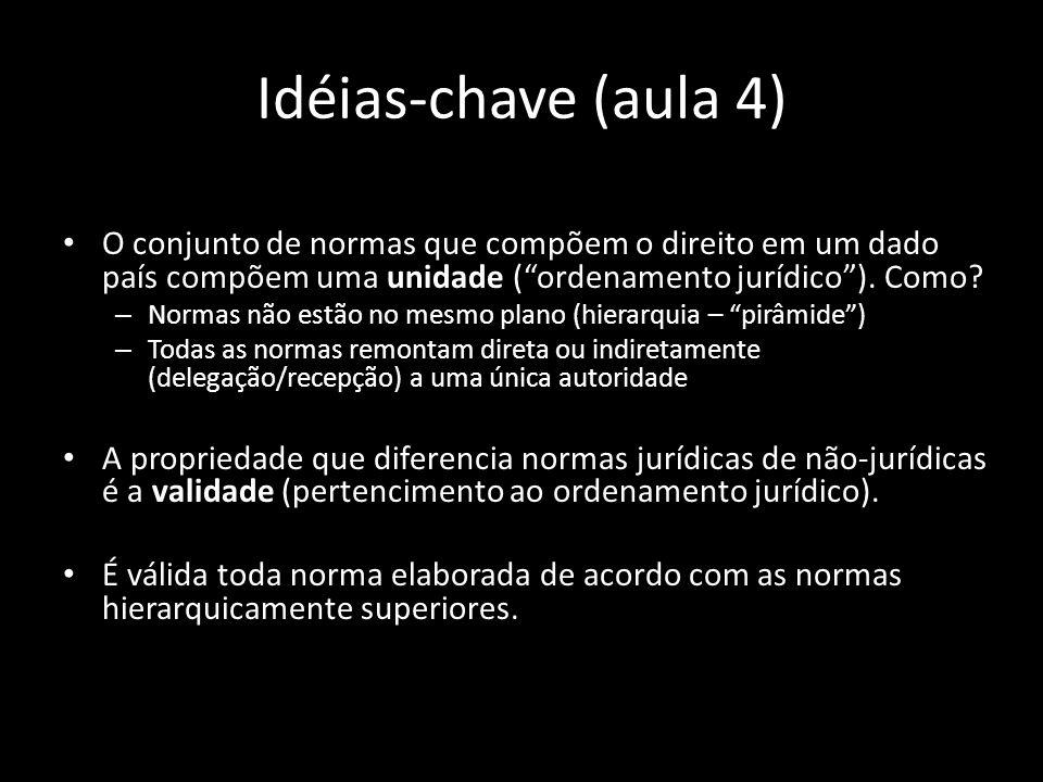 Idéias-chave (aula 4) O conjunto de normas que compõem o direito em um dado país compõem uma unidade ( ordenamento jurídico ). Como