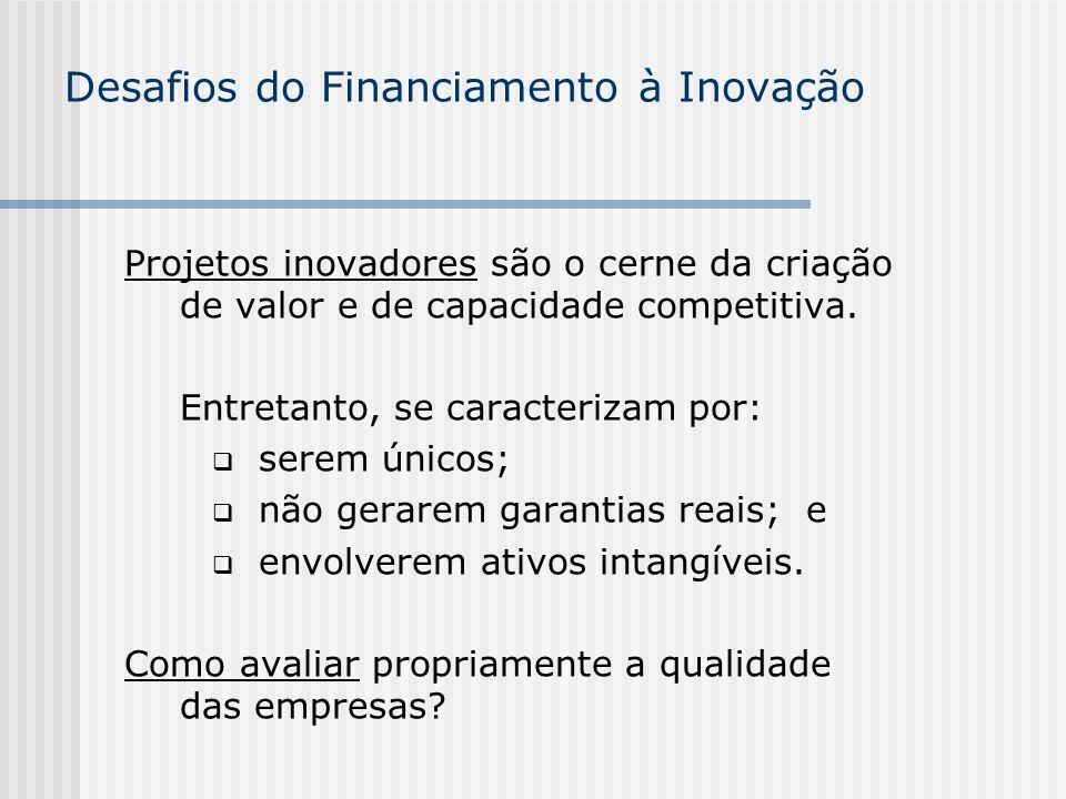 Desafios do Financiamento à Inovação