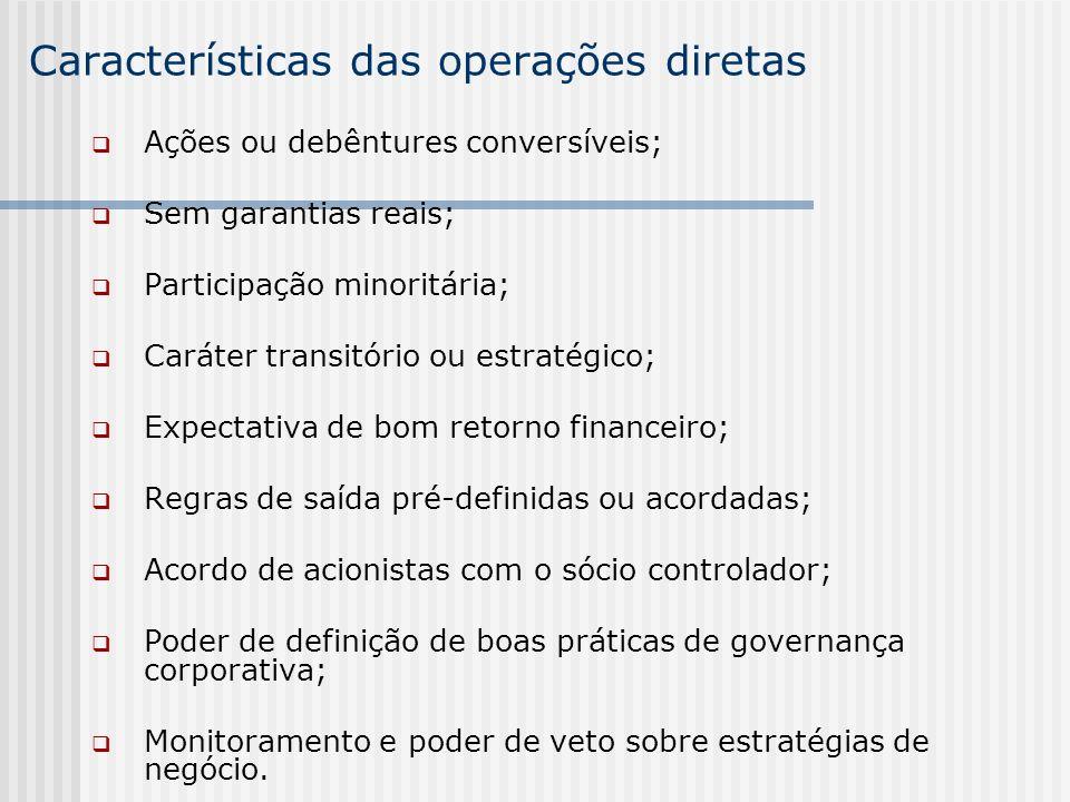 Características das operações diretas