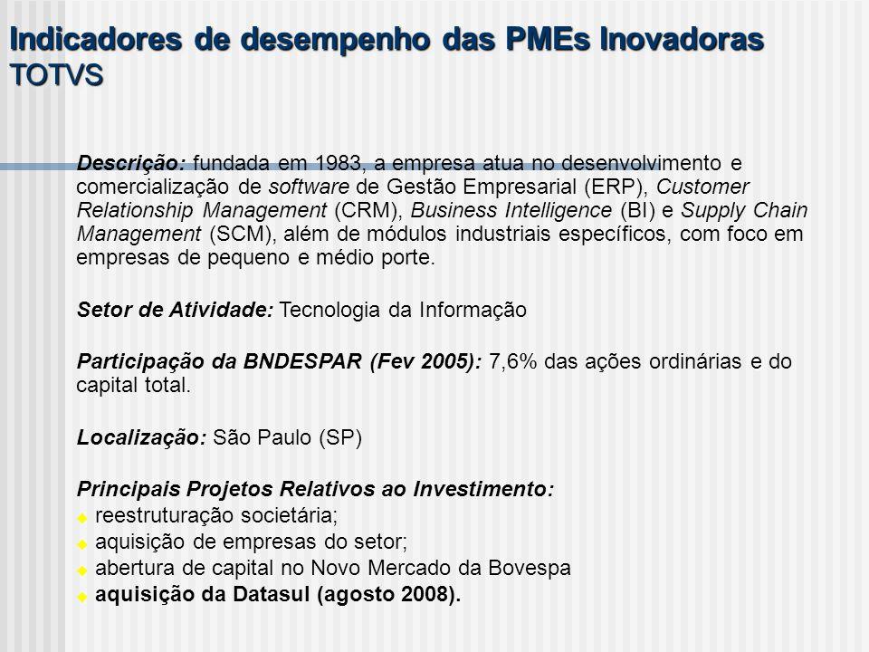 Indicadores de desempenho das PMEs Inovadoras TOTVS
