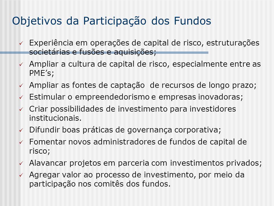 Objetivos da Participação dos Fundos
