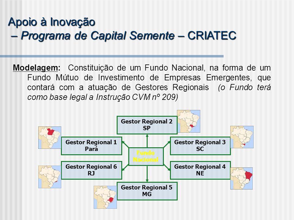Apoio à Inovação – Programa de Capital Semente – CRIATEC