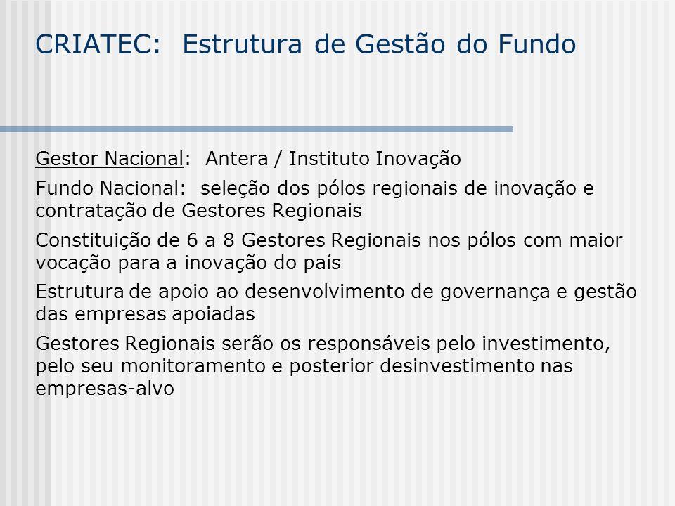 CRIATEC: Estrutura de Gestão do Fundo