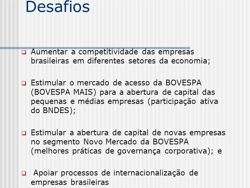 Desafios Aumentar a competitividade das empresas brasileiras em diferentes setores da economia;