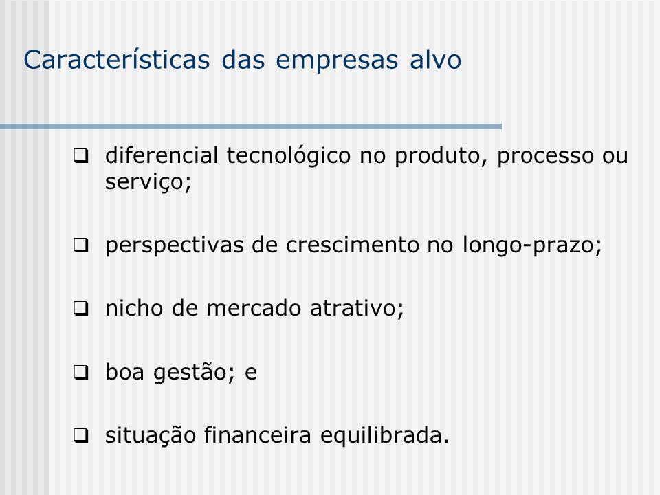 Características das empresas alvo