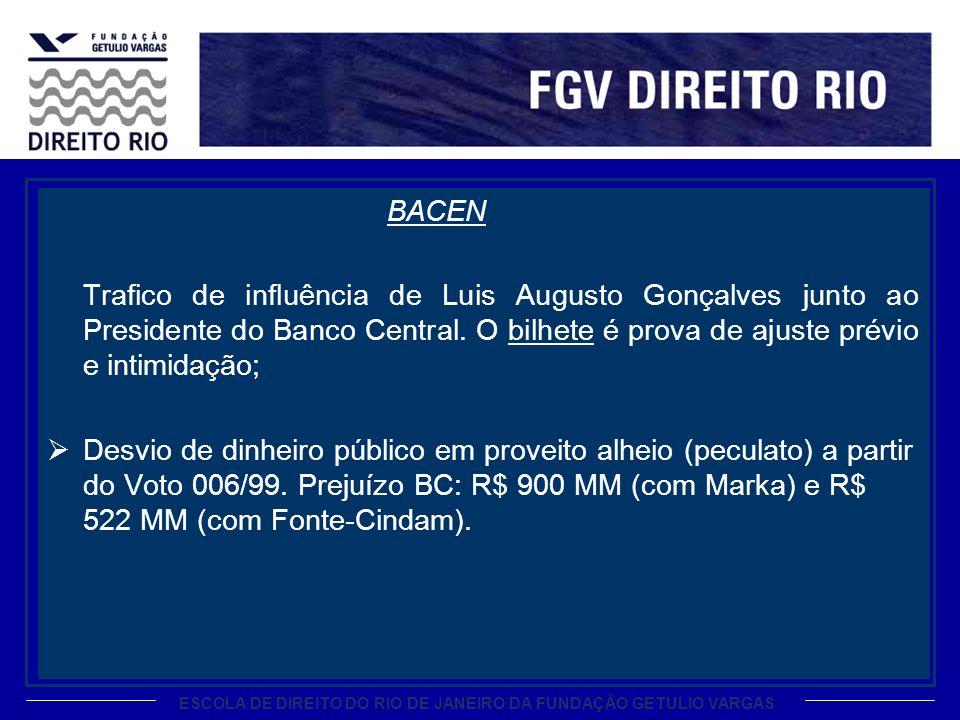 BACEN Trafico de influência de Luis Augusto Gonçalves junto ao Presidente do Banco Central. O bilhete é prova de ajuste prévio e intimidação;