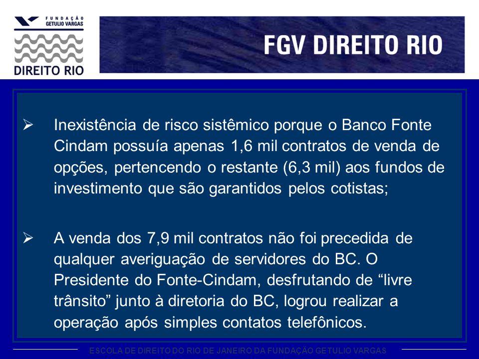 Inexistência de risco sistêmico porque o Banco Fonte Cindam possuía apenas 1,6 mil contratos de venda de opções, pertencendo o restante (6,3 mil) aos fundos de investimento que são garantidos pelos cotistas;